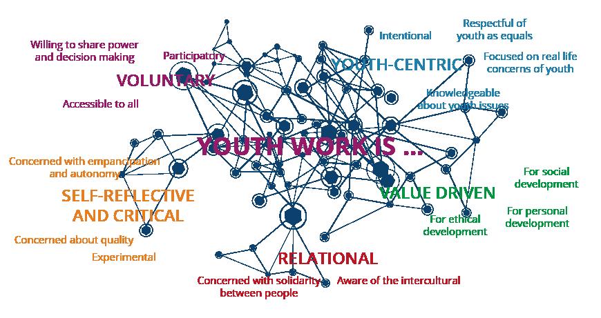 Gamificación en el trabajo juvenil