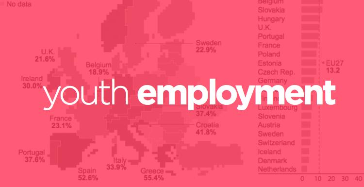 Participación de los jóvenes en el mercado laboral