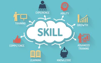 Gamificación para desarrollar habilidades