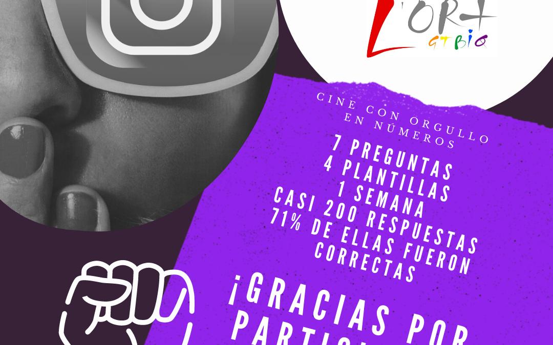 Pride Month en la ciudad: #LorcaConOrgullo